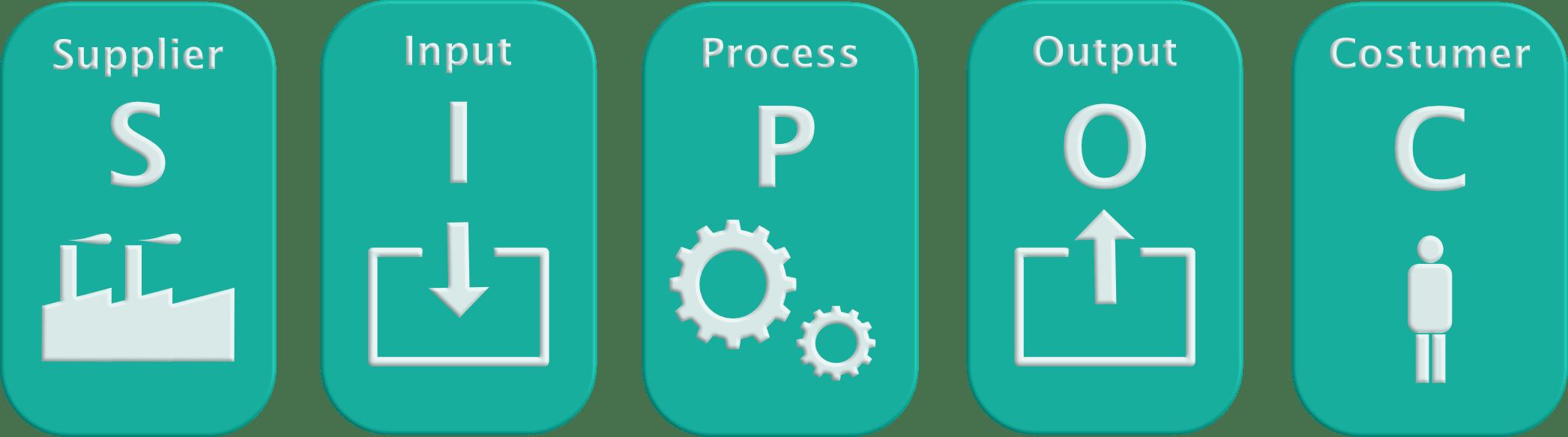 Wenn Sie mehr Transparenz über Ihre Prozesse benötigen